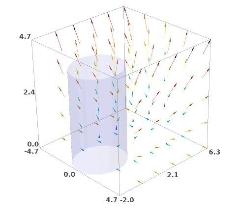 Dibujar un campo vectorial a traves de un cilindro en 3D con SAGE