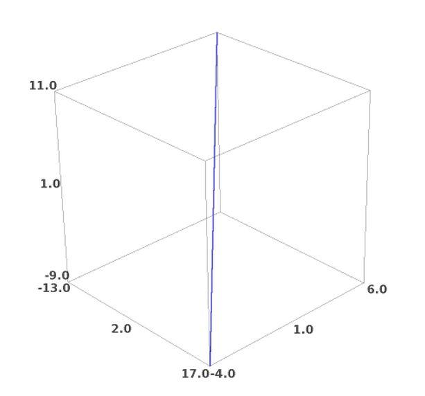Recta dibujada en tres dimensiones 3D con SAGE