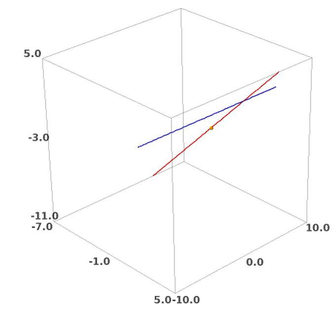 recta perpendicular y que corta a otra que pasa por un punto con SAGE